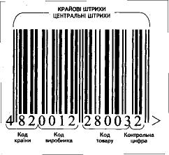 Картинки по запросу штрих код україни